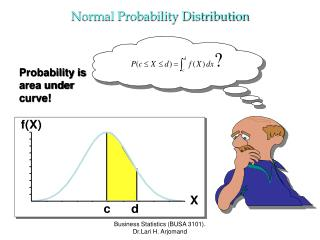 Probability is  area under  curve!