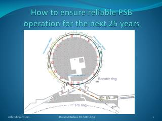 How to ensure reliable PSB operation for the next 25 years