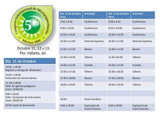 Octubre 11, 12 y 13 Pto . Vallarta, Jal.