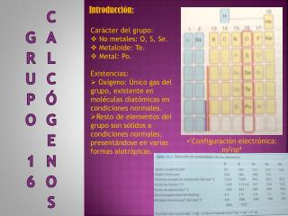 Grupo 16 calcógenos