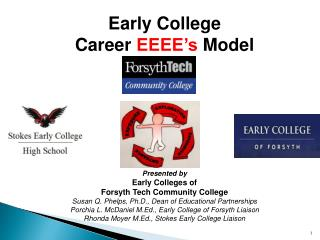 Early College  Career  EEEE's  Model  Presented by Early Colleges of