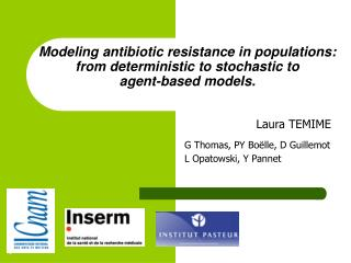 Modeling antibiotic resistance in populations: from deterministic to stochastic to  agent-based models.