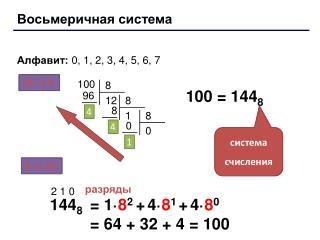 Восьмеричная система