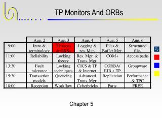 TP Monitors And ORBs