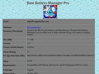 Best Battery Manager Pro