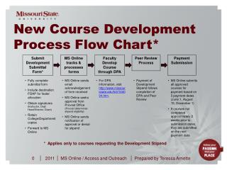 New Course Development Process Flow Chart*