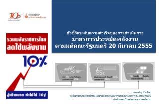 ตัวชี้วัดระดับความสำเร็จของการ ดำเนินการ มาตรการ ประหยัด พลังงาน ตามมติ คณะรัฐมนตรี 20 มีนาคม 2555