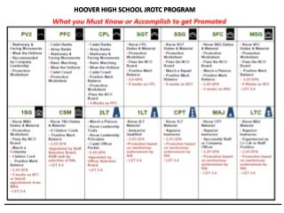 HOOVER HIGH SCHOOL JROTC PROGRAM
