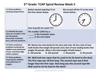 3 rd  Grade: TCAP Spiral Review Week  5