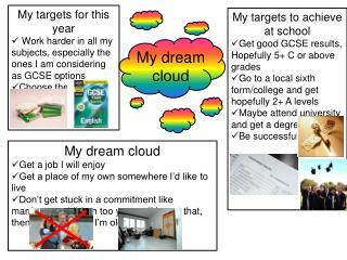 My dream cloud