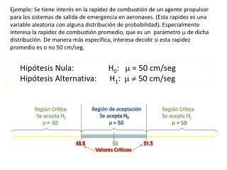 Hipótesis Nula:            H 0 :    m = 50 cm/seg
