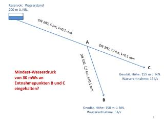 DN 200, 5 km, k=0,1 mm