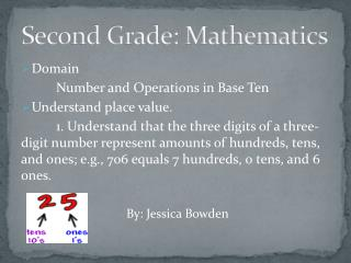 Second Grade: Mathematics
