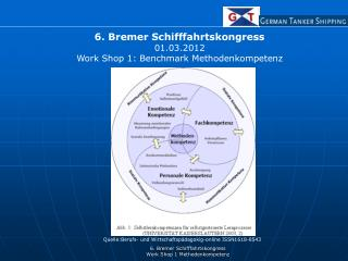 6. Bremer Schifffahrtskongress Work Shop 1 Methodenkompetenz