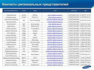 Контакты региональных представителей