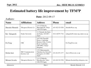 Estimated battery life improvement by TFM 2 P
