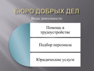 БюрО  Добрых Дел