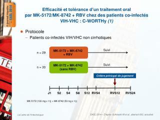 Protocole Patients  co-infectés  VIH/VHC non cirrhotiques