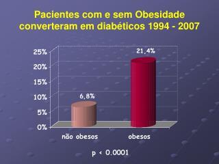 Pacientes com e sem Obesidade  converteram em diabéticos 1994 - 2007