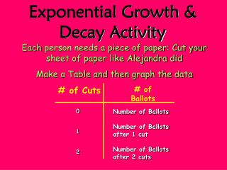 Exponential Growth & Decay Activity