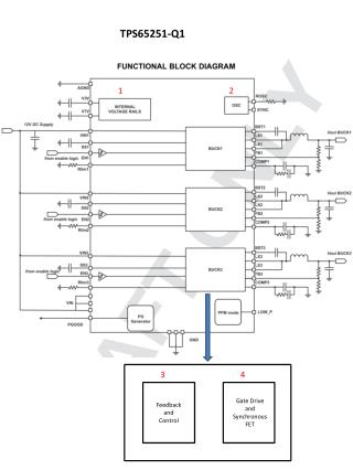 Gate Drive and Synchronous FET