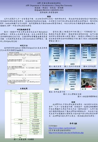APP : 中華大學生物資訊學系 APP:  Department of   Bioinformatics , Chung  Hua  University 劉庭毓、周威辰、林俊達、劉柏麟
