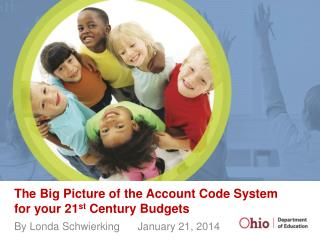 The Big Picture of the Account Code System for your 21 st  Century Budgets