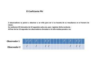 El Coeficiente Phi
