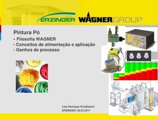 Pintura Pó -  Filosofia WAGNER -  Conceitos de alimentação e aplicação -  Ganhos de processo