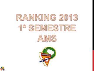 RANKING 2013 1º SEMESTRE AMS