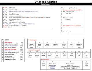UR mode function