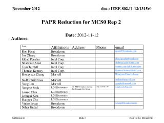 PAPR Reduction for MCS0 Rep 2