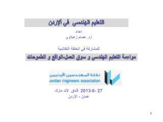 إعداد  أ.د. عصام  زعبلاوي للمشاركة في الحلقة النقاشية 27  -6-2013  فندق  لاند مارك عمان  - الأردن