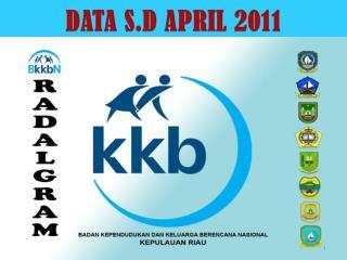 DATA S.D APRIL 2011