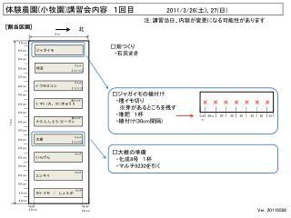 体験農園 ( 小牧園 ) 講習会 内容 1回目       2011/3/26( 土 ) 、 27( 日 )