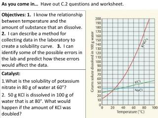 Catalyst: What is the solubility of potassium nitrate in 80 g of water at 60°?