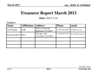 Treasurer Report March 2013