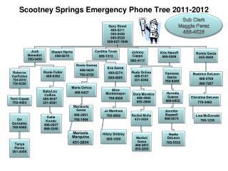 Scootney Springs Emergency Phone Tree  2011-2012