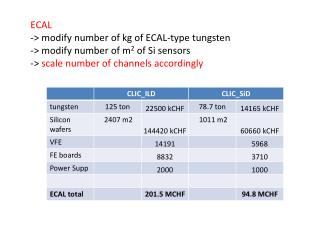 ECAL 	-> modify number of kg of ECAL-type tungsten 	-> modify number of m 2  of Si sensors