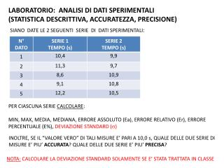 LABORATORIO:  ANALISI  DI  DATI SPERIMENTALI  (STATISTICA DESCRITTIVA, ACCURATEZZA, PRECISIONE)