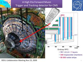 A High Eta Forward  Muon Trigger and Tracking detector for CMS