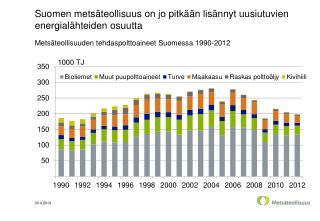 Suomen metsäteollisuus on jo pitkään lisännyt uusiutuvien energialähteiden osuutta