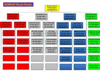 NGMSAR Recall Roster