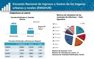 Encuesta Nacional de Ingresos y Gastos de los hogares  urbanos y rurales  (ENIGHUR)