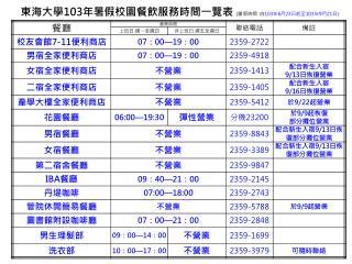 東海大學 103 年暑假校園餐飲服務時間一覽表  ( 暑假時間  : 自 103 年 6 月 23 日起至 103 年 9 月 21 日 )