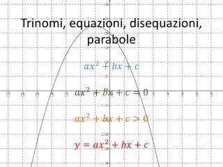 T rinomi, equazioni, disequazioni, parabole