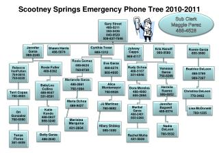 Scootney  Springs Emergency Phone Tree 2010-2011