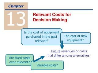 Future revenues or costs that differ among alternatives.