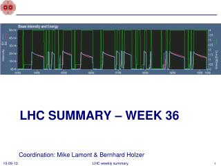 LHC summary – week 36