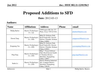 Proposed Additions to SFD